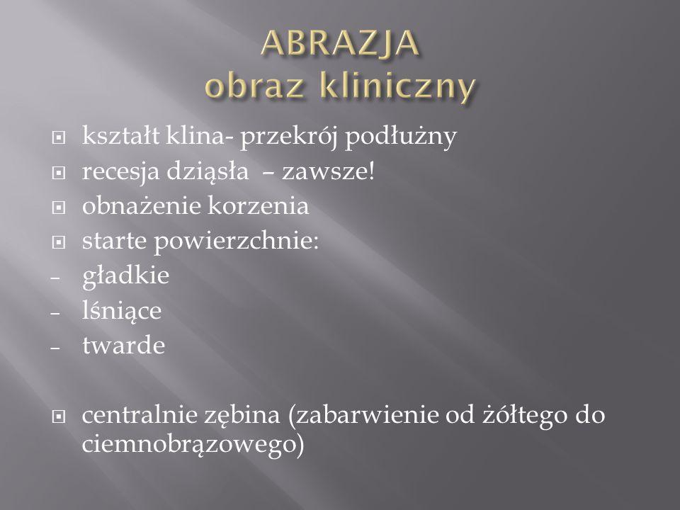 ABRAZJA obraz kliniczny