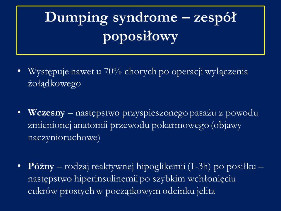 Dumping syndrome – zespół poposiłowy
