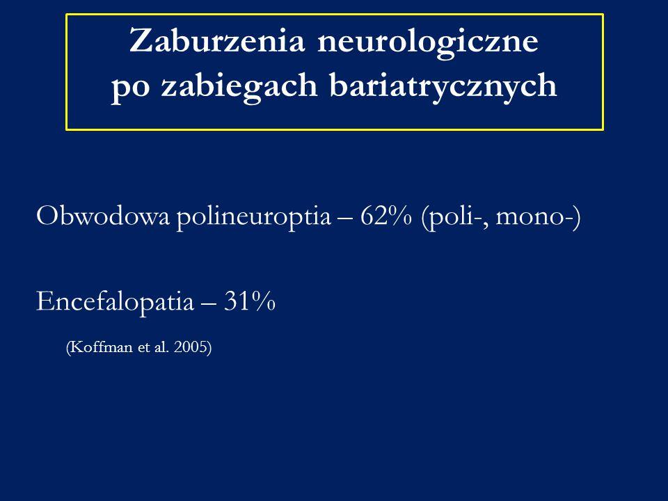 Zaburzenia neurologiczne po zabiegach bariatrycznych