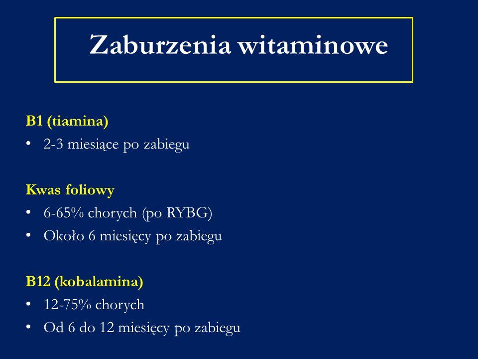 Zaburzenia witaminowe
