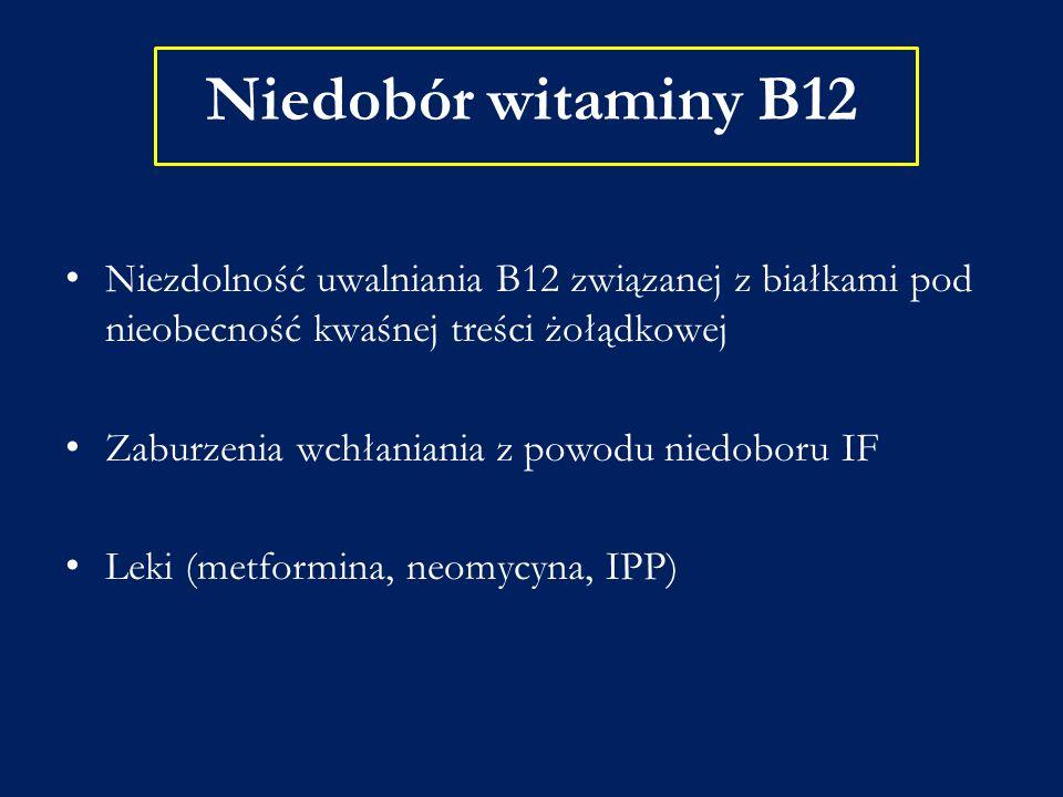 Niedobór witaminy B12 Niezdolność uwalniania B12 związanej z białkami pod nieobecność kwaśnej treści żołądkowej.