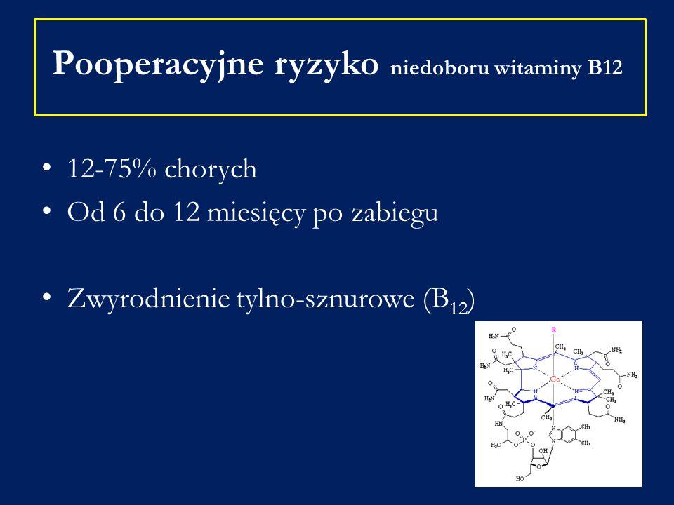 Pooperacyjne ryzyko niedoboru witaminy B12