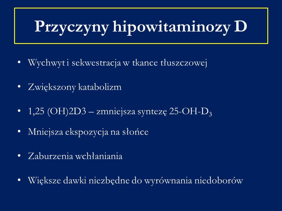 Przyczyny hipowitaminozy D