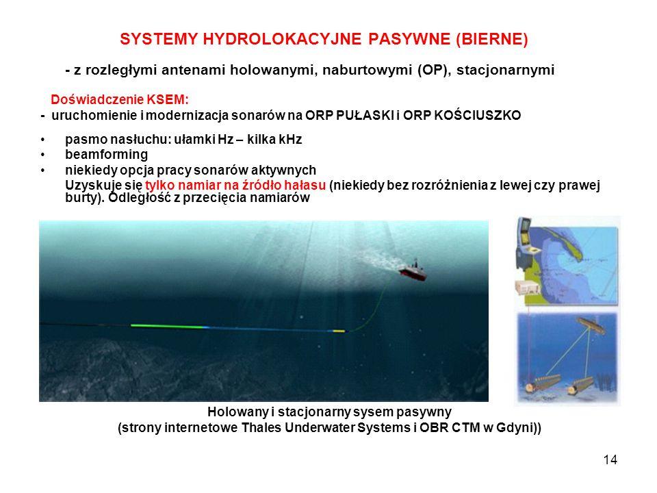 SYSTEMY HYDROLOKACYJNE PASYWNE (BIERNE)