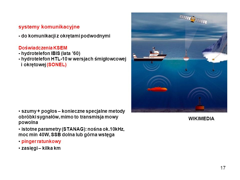 systemy komunikacyjne - do komunikacji z okrętami podwodnymi Doświadczenia KSEM - hydrotelefon IBIS (lata '60) - hydrotelefon HTL-10 w wersjach śmigłowcowej i okrętowej (SONEL)