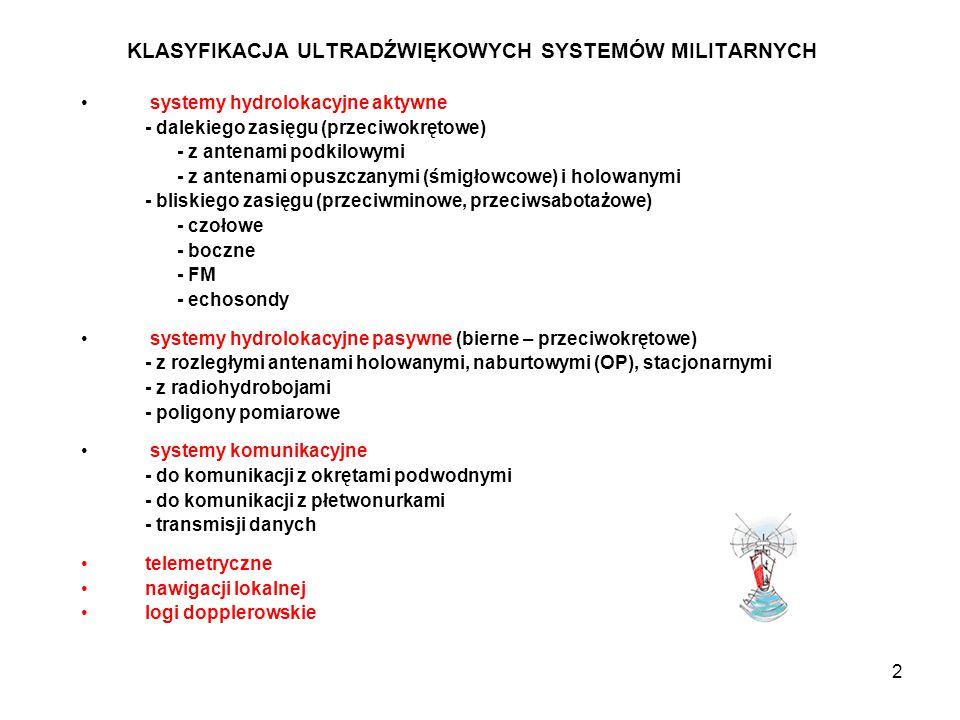 KLASYFIKACJA ULTRADŹWIĘKOWYCH SYSTEMÓW MILITARNYCH