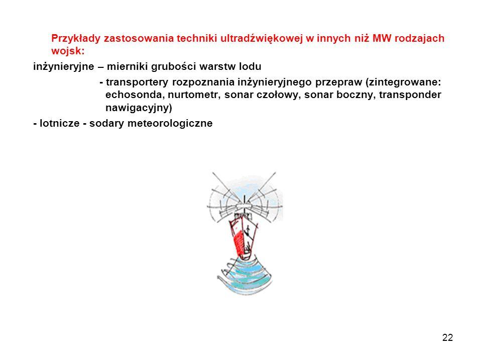 Przykłady zastosowania techniki ultradźwiękowej w innych niż MW rodzajach wojsk: