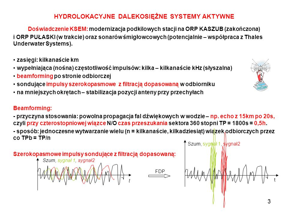 HYDROLOKACYJNE DALEKOSIĘŻNE SYSTEMY AKTYWNE
