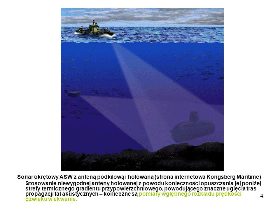 Sonar okrętowy ASW z anteną podkilową i holowaną (strona internetowa Kongsberg Maritime)