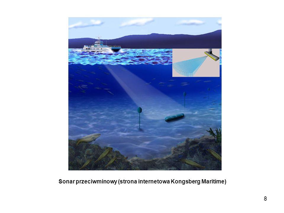 Sonar przeciwminowy (strona internetowa Kongsberg Maritime)