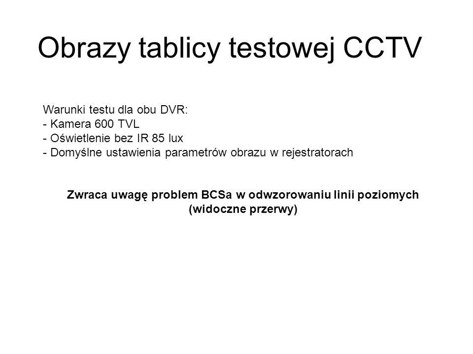 Obrazy tablicy testowej CCTV