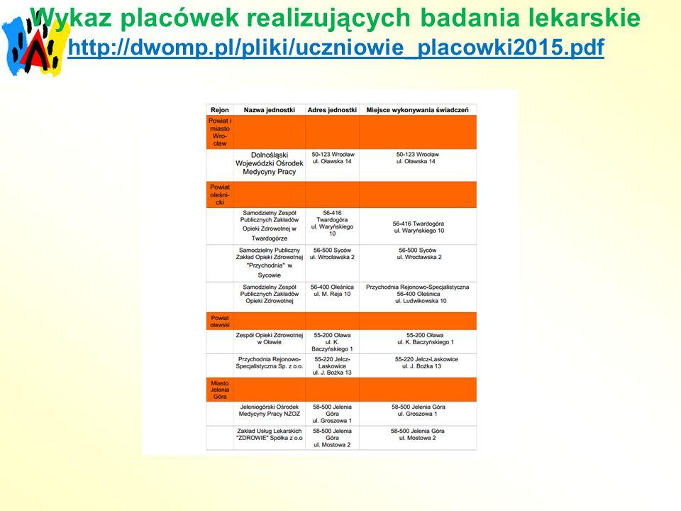 Wykaz placówek realizujących badania lekarskie http://dwomp