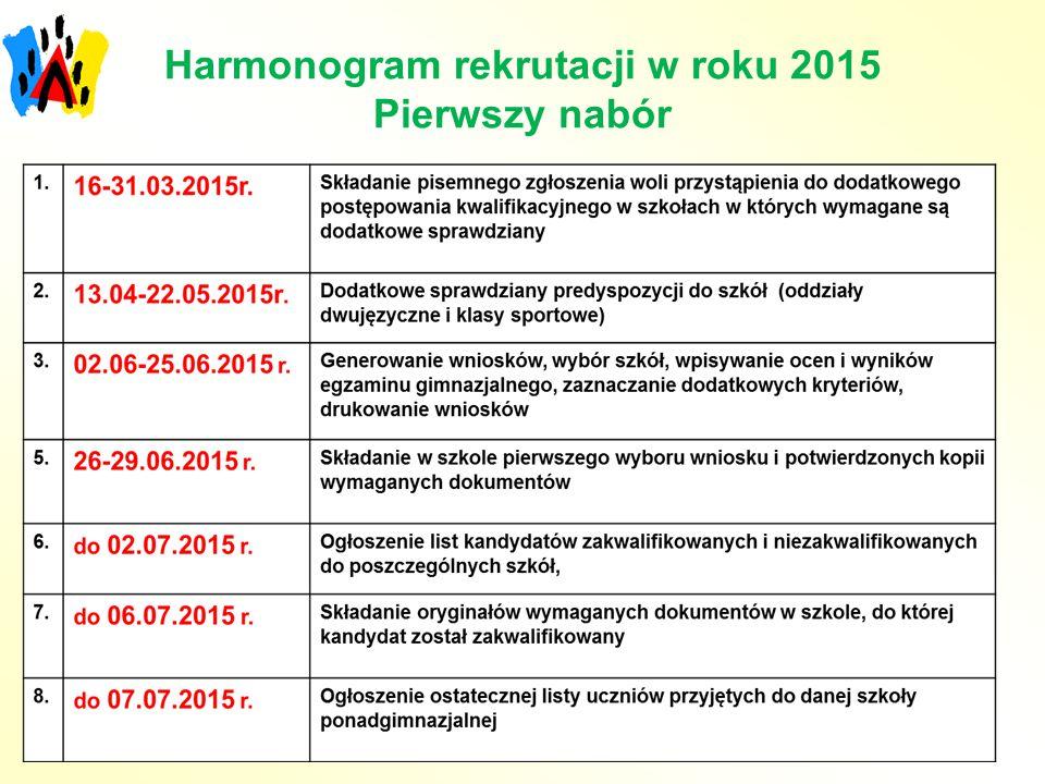 Harmonogram rekrutacji w roku 2015 Pierwszy nabór