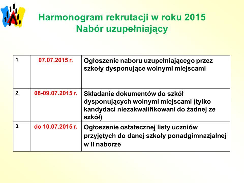 Harmonogram rekrutacji w roku 2015 Nabór uzupełniający
