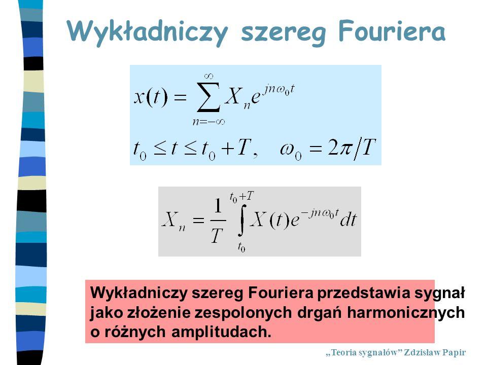 Wykładniczy szereg Fouriera
