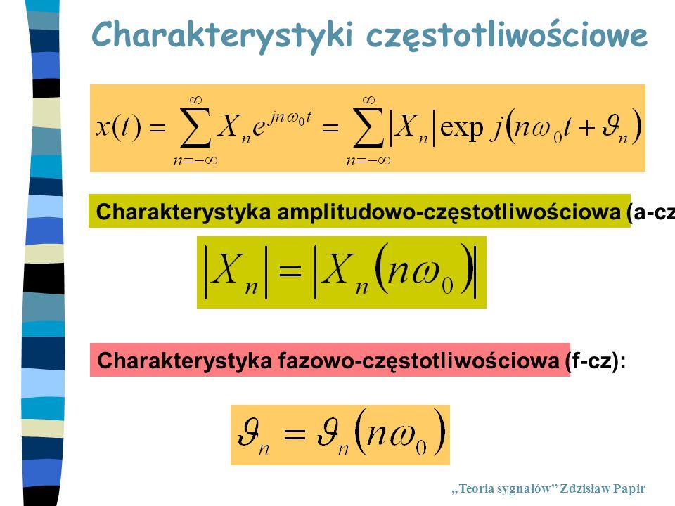 Charakterystyki częstotliwościowe