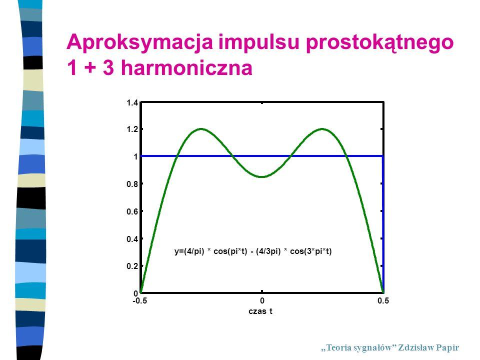 Aproksymacja impulsu prostokątnego 1 + 3 harmoniczna