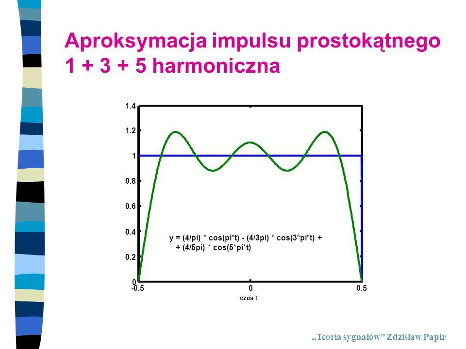 Aproksymacja impulsu prostokątnego 1 + 3 + 5 harmoniczna
