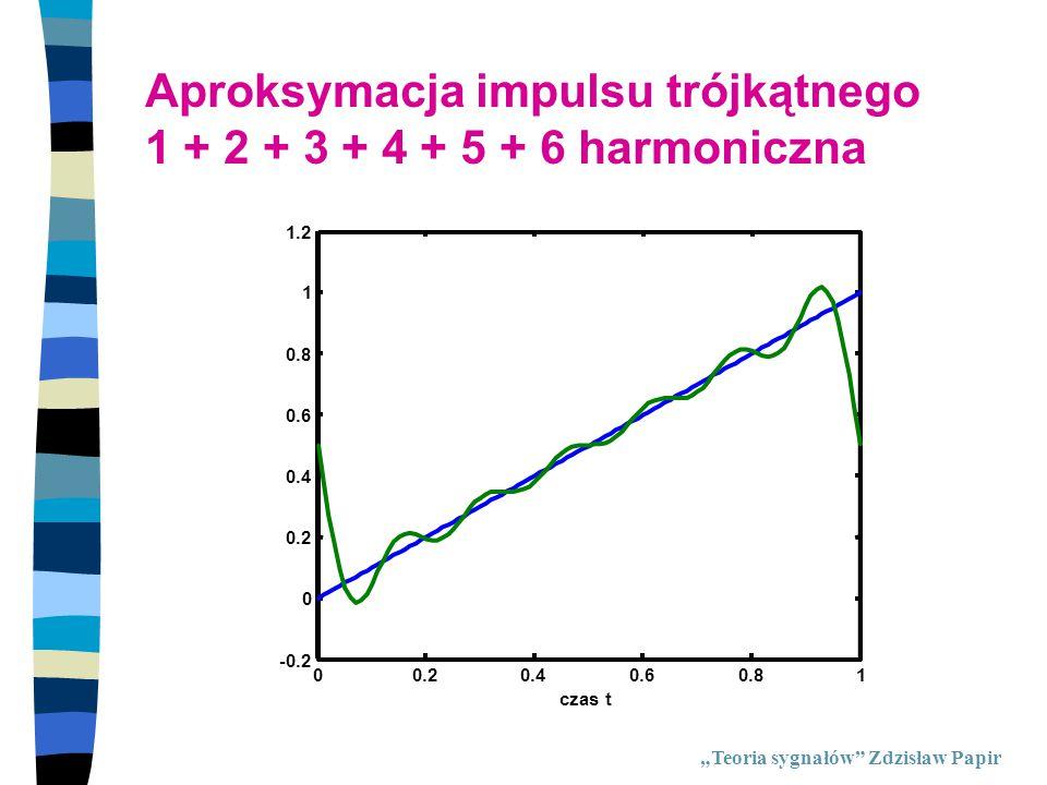 Aproksymacja impulsu trójkątnego 1 + 2 + 3 + 4 + 5 + 6 harmoniczna
