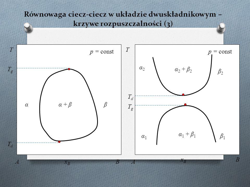 Równowaga ciecz-ciecz w układzie dwuskładnikowym – krzywe rozpuszczalności (3)