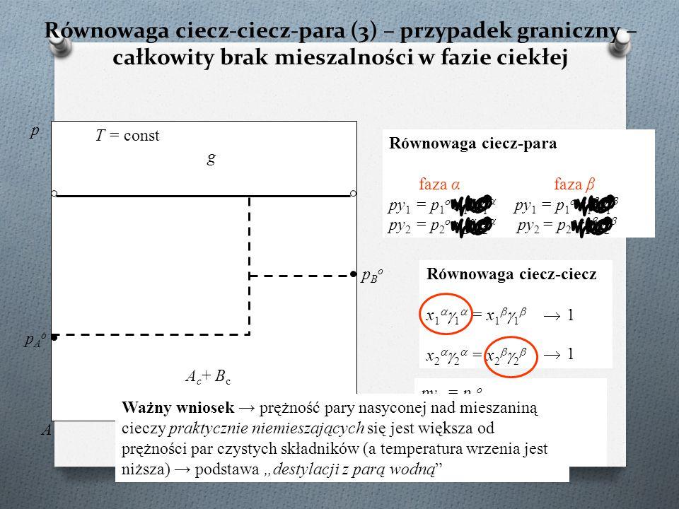 Równowaga ciecz-ciecz-para (3) – przypadek graniczny – całkowity brak mieszalności w fazie ciekłej