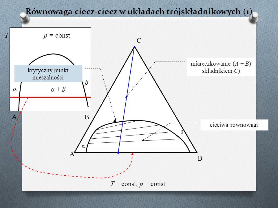 Równowaga ciecz-ciecz w układach trójskładnikowych (1)