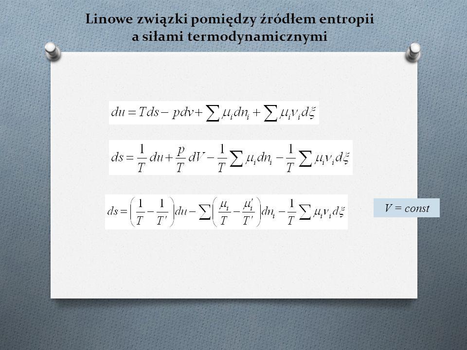 Linowe związki pomiędzy źródłem entropii a siłami termodynamicznymi