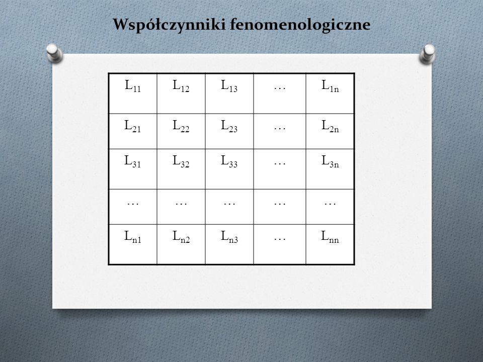 Współczynniki fenomenologiczne