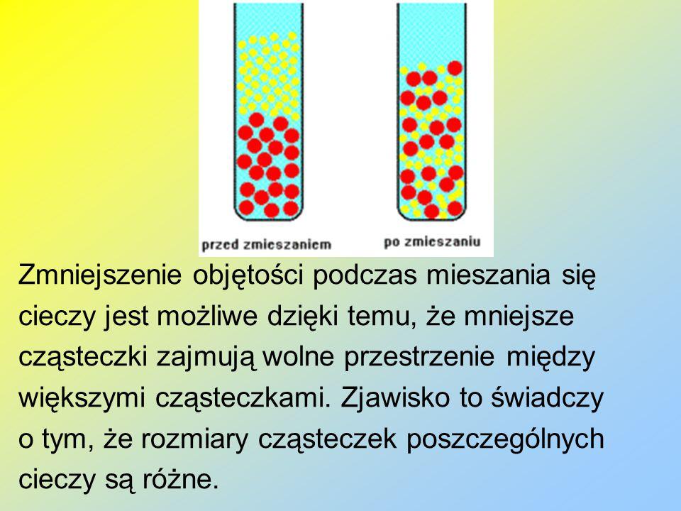 Zmniejszenie objętości podczas mieszania się cieczy jest możliwe dzięki temu, że mniejsze cząsteczki zajmują wolne przestrzenie między większymi cząsteczkami.
