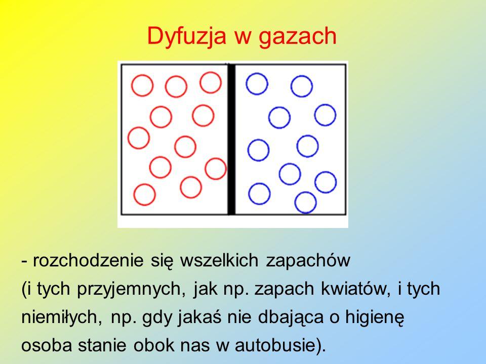 Dyfuzja w gazach