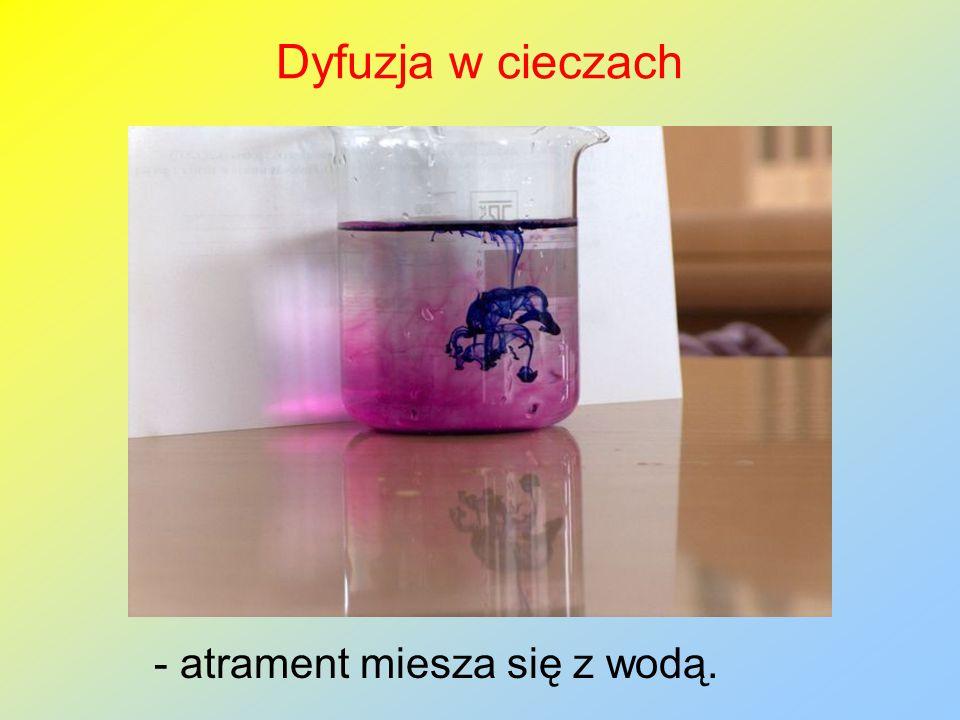 Dyfuzja w cieczach - atrament miesza się z wodą.