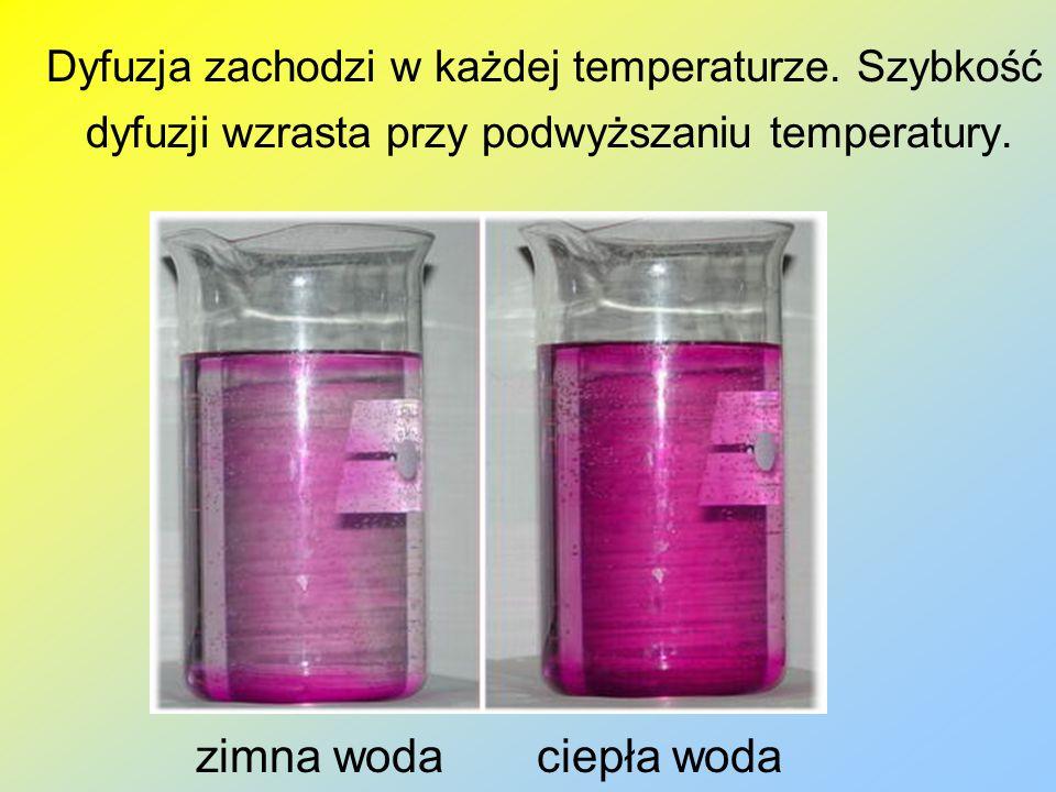 Dyfuzja zachodzi w każdej temperaturze