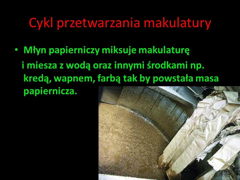 Cykl przetwarzania makulatury