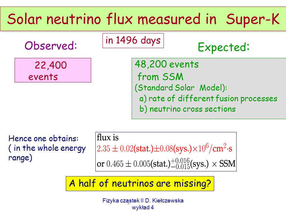 Solar neutrino flux measured in Super-K
