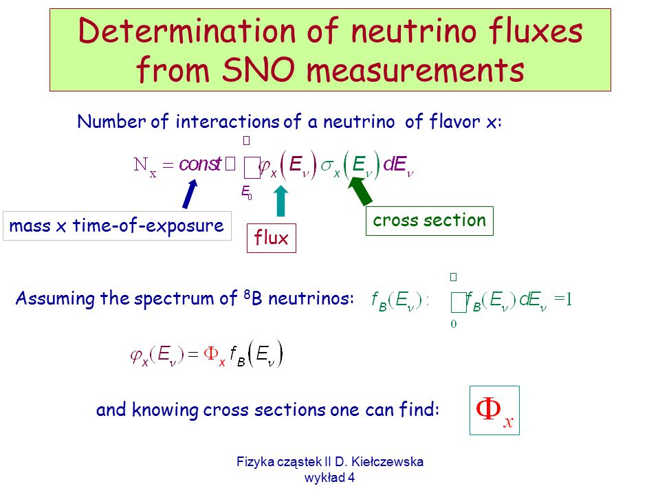 Determination of neutrino fluxes from SNO measurements