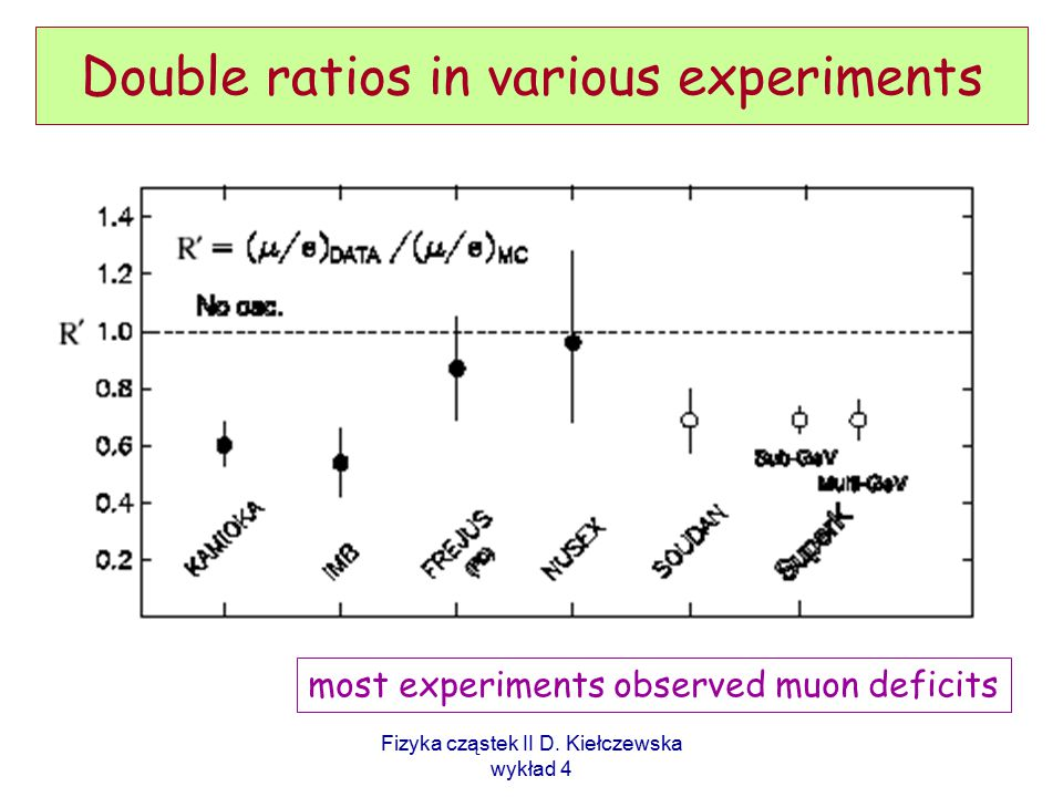 Double ratios in various experiments