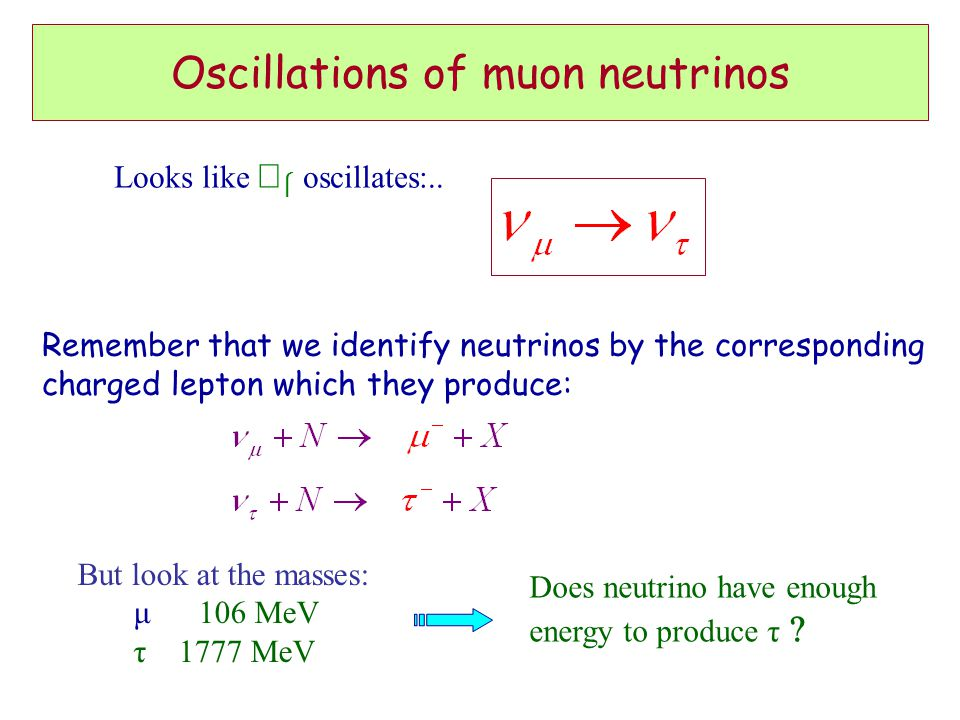 Oscillations of muon neutrinos