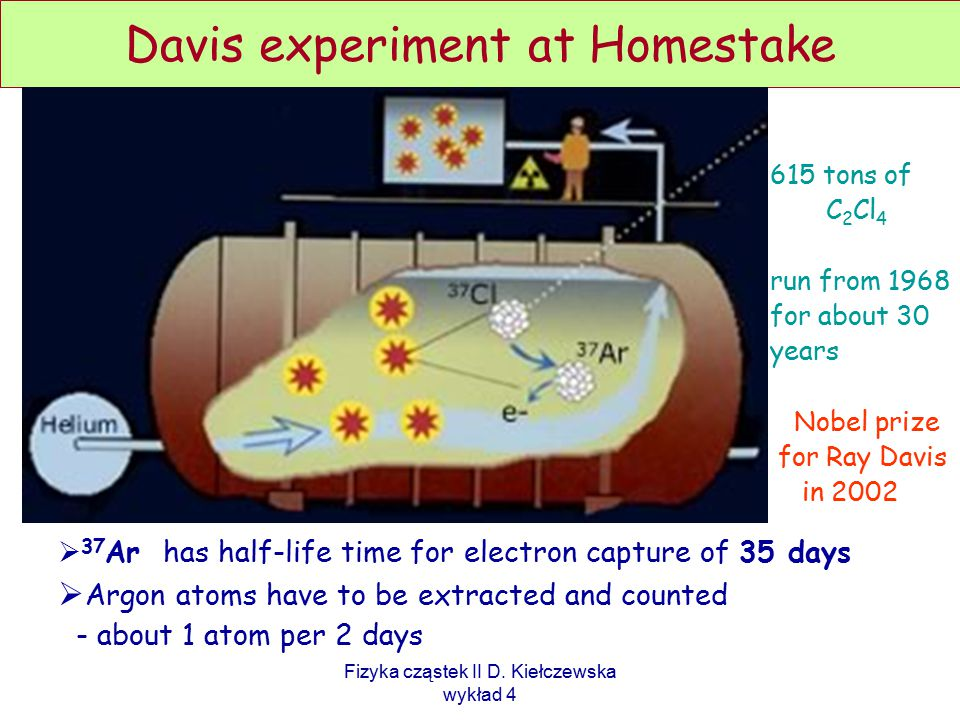 Davis experiment at Homestake