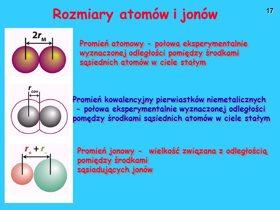Rozmiary atomów i jonów