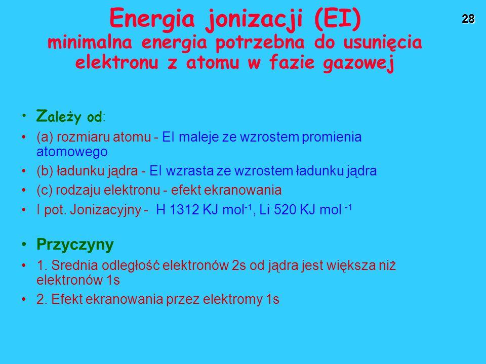 Energia jonizacji (EI) minimalna energia potrzebna do usunięcia elektronu z atomu w fazie gazowej