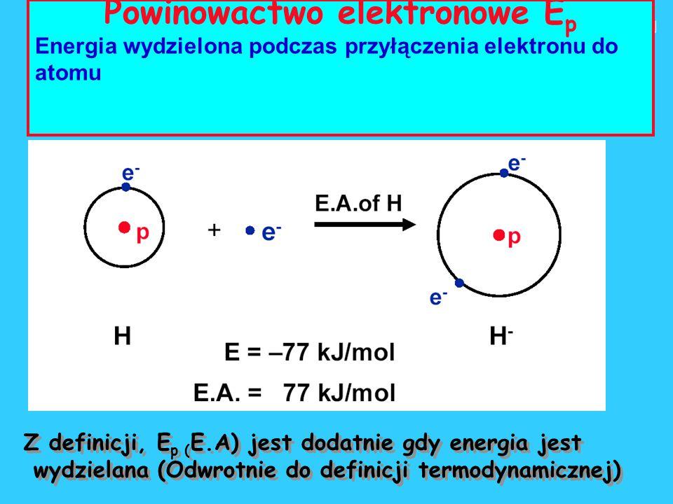 Powinowactwo elektronowe Ep