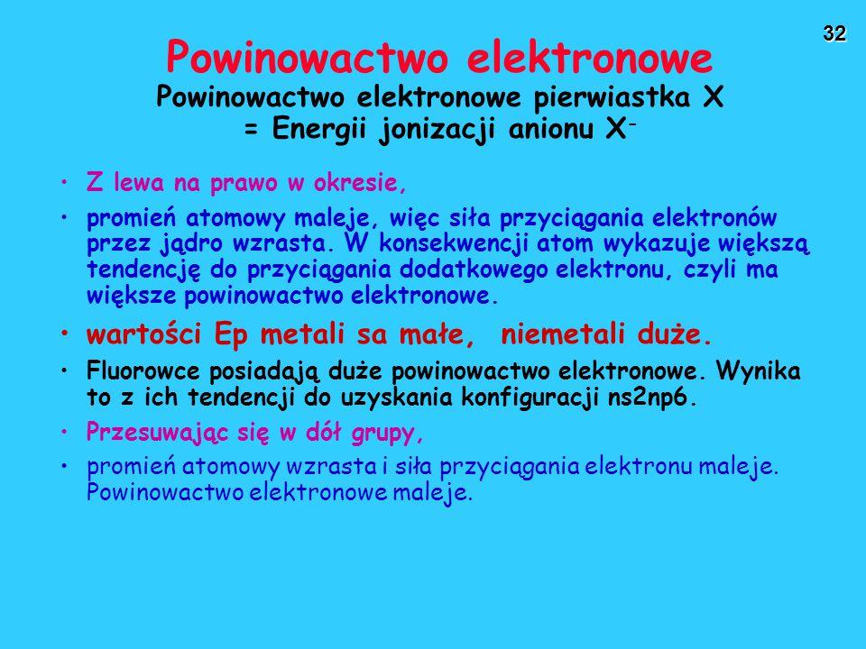 Powinowactwo elektronowe Powinowactwo elektronowe pierwiastka X = Energii jonizacji anionu X-