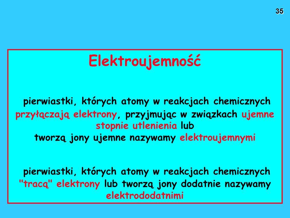 tworzą jony ujemne nazywamy elektroujemnymi