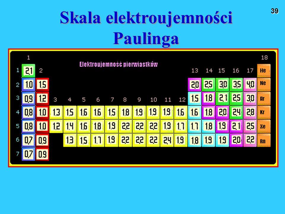 Skala elektroujemności Paulinga