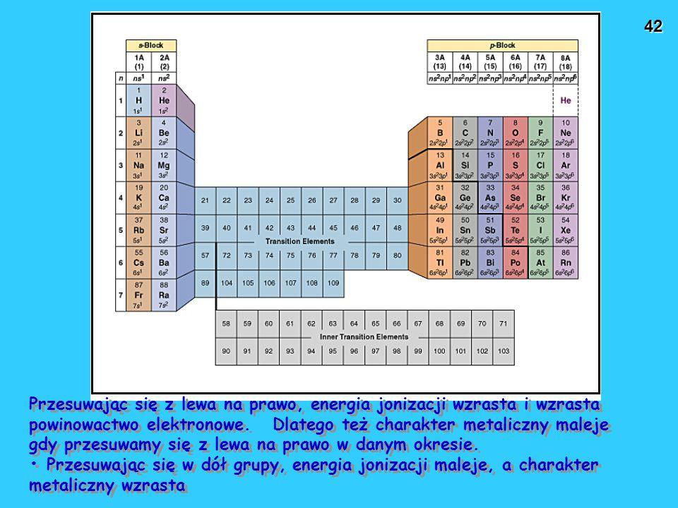 Przesuwając się z lewa na prawo, energia jonizacji wzrasta i wzrasta powinowactwo elektronowe. Dlatego też charakter metaliczny maleje gdy przesuwamy się z lewa na prawo w danym okresie.