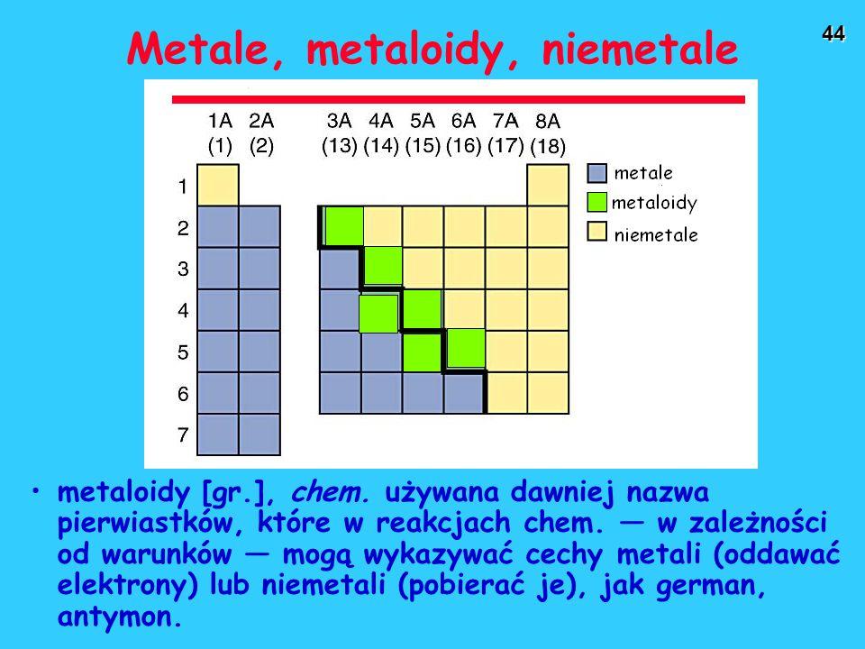 Metale, metaloidy, niemetale