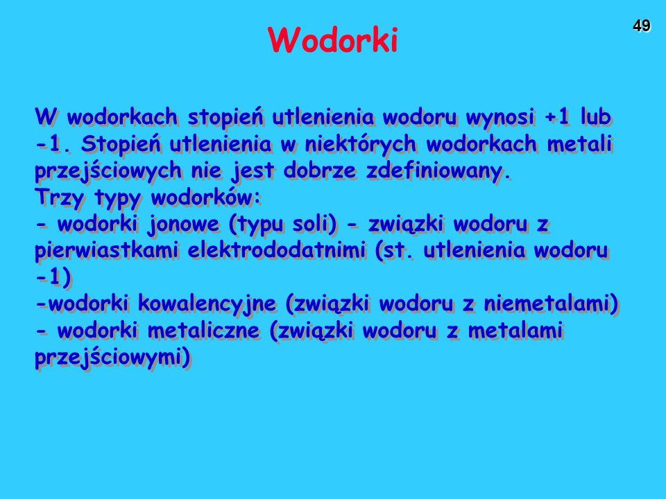 Wodorki