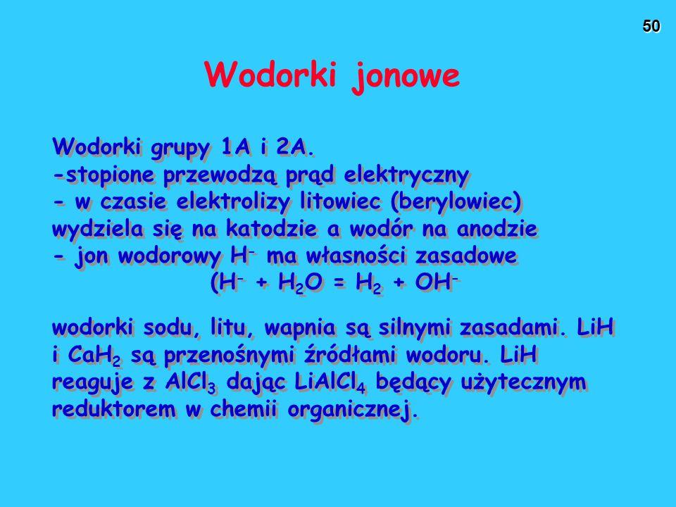 Wodorki jonowe Wodorki grupy 1A i 2A.