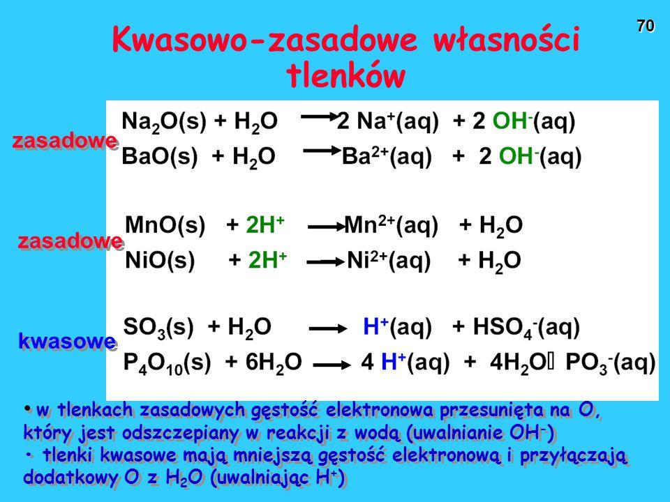 Kwasowo-zasadowe własności tlenków