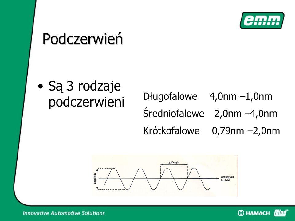 Podczerwień Są 3 rodzaje podczerwieni Długofalowe 4,0nm –1,0nm